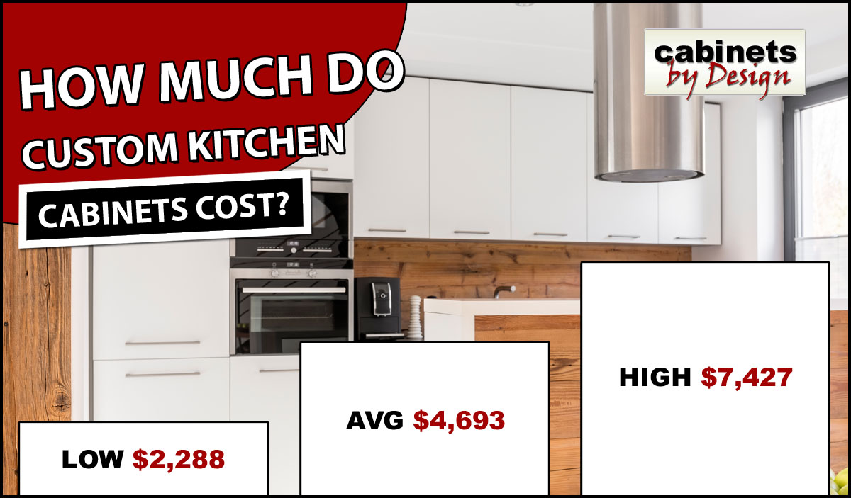 Custom Kitchen Cabinets Cost | Average Pricing 2019